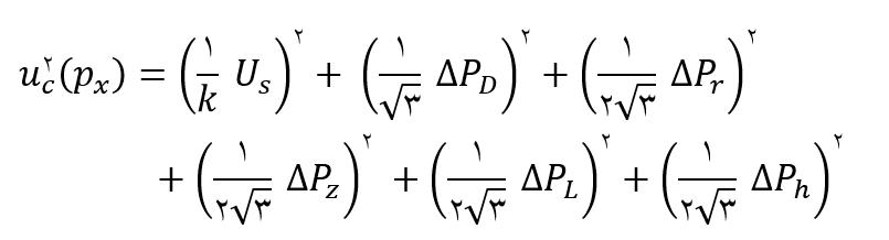 فرمول عدم قطعیت